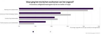 https://www.werkenveiligheid.nl/sites/default/files/styles/350x000_afb_groot/public/paragraafafb_groot/figuur1.jpg?itok=FJTn_s1C